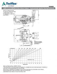 Jual Twiflex Disc Brake Caliper GMR DB3605