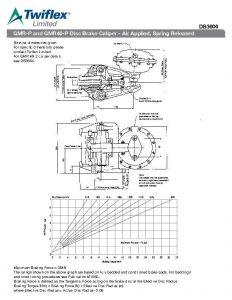 Jual Twiflex Disc Brake Caliper GMR DB3606